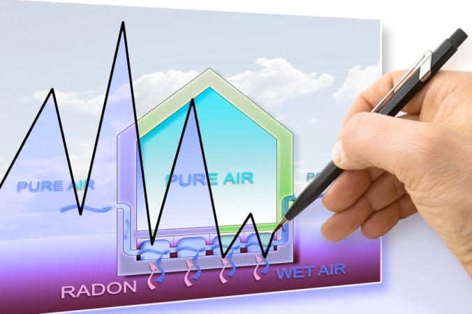 Die Radon-Konzentrationen in Deutschland sind ganz unterschiedlich. Lassen Sie prüfen wie sicher ihr Haus vor Radon ist. (#1)